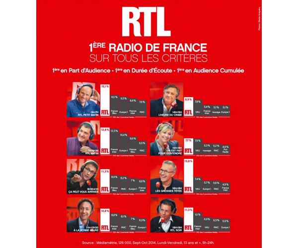 Quelles nouveautés pour RTL à la rentrée 2015 en septembre? journalistes, rendez vous ...