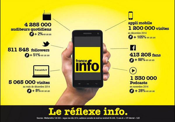 Nouveautés grille France Info 2015 avec le sport le samedi soir