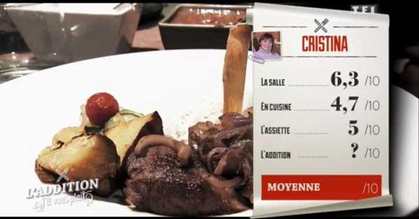 Les notes de Cristina