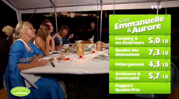 Les notes d'Emmanuelle et Aurore dans Bienvenue au camping sur TF1