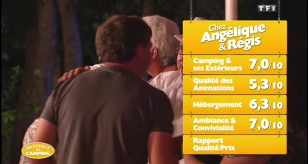 Les notes Angélique et Régis de Bienvenue au camping
