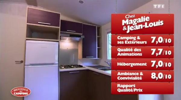 Les notes de Magalie et Jean Louis de Bienvenue au camping