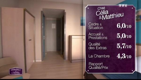Les notes de Célia et Matthieu de Bienvenue à l'hôtel sur TF1