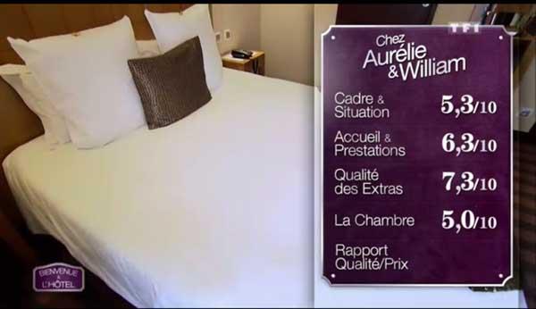Les notes d'Aurélie et William dans bienvenue à l'hôtel