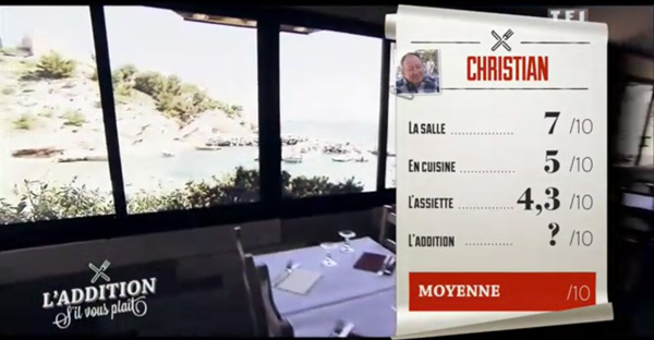 Les notes du cabanon de Christian sur TF1
