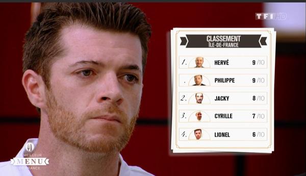 Les notes des candidats du meilleur menu de France du 3 août 2015