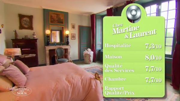 Les notes de Martine et Laurent de bienvenue chez nous sont bonnes : gagnants de la semaine?