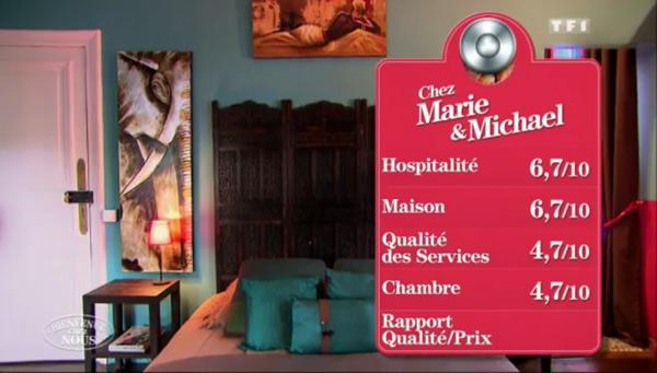 Marie et Michael peuvent ils être les gagnants malgré les notes très moyennes pour la chambre notamment ?