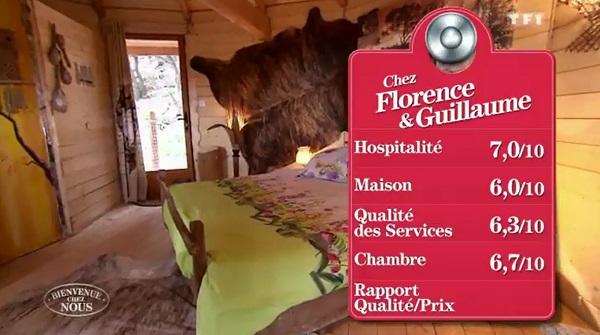 Les notes moyennes de Florence et Guillaume dans Bienvenue chez nous