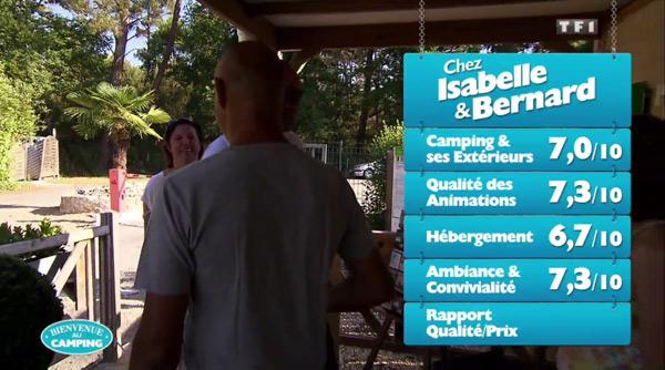 Les notes d'Isabelle et Bernard : 7/10 pour le camping, 7,3 pour l'ambiance et la qualité des animations et 6,7 pour l'hébergement.