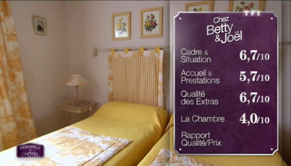 L'hôtel de Betty et Joël peut-il être le gagnant dans Bienvenue à l'hôtel ?