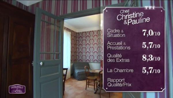 Les notes de Christine et Pauline pour leur hôtel vont-elles leur permettre d'être les gagnantes vendredi de Bienvenue à l'hôtel ?