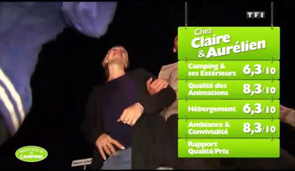 Les notes de Claire et Aurélien : une chance pour la victoire car le prix est que de 30 euros.
