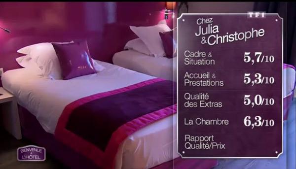 Julia et Christophe peuvent-il être les gagnants avec leur hôtel ?