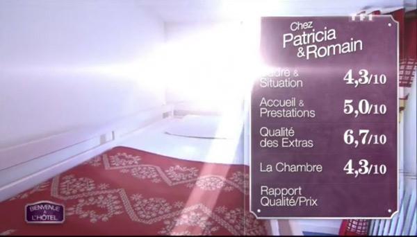 Les notes de Patricia et Romain dans Bienvenue à l'hôtel sont très basses notamment à cause de Joel et Betty ainsi que Julia et Christophe.
