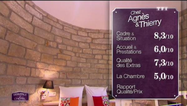 L'hôtel d'Agnes et Thierry peut il être le gagnant grâce aux bonnes notes du cadre ?