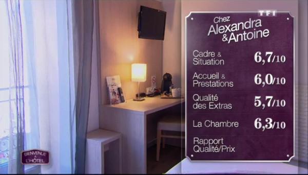 Les notes d'Alexandra et Antoine leur hôtel face à la gare : des futurs gagnants ?