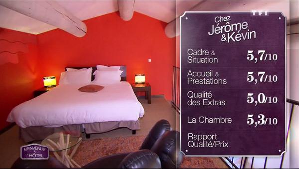 Les notes de Jérôme et Kevin vont avoir du mal à leur faire gagner les 1000 euros de Bienvenue à l'hôtel ?
