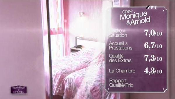 Les notes de Monique et Arnold dans Bienvenue à l'hpotel #bienvenuealhotel
