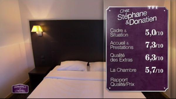 Les notes de stéphane et Donatien mises  à mal à cause d'Agnes et Thierry dans Bienvenue à l'hôtel