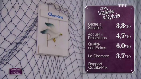 Les notes pour l'hôtel de Valérie et Sylvie dans Bienvenue à l'hôtel de TF1 : peu de chances de gagner.