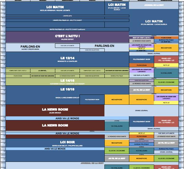 La Grille LCI 2016 : les programmes