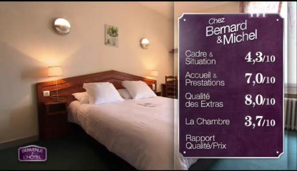 Les notes de l'hôtel de Bernard et Mimi sous la moyenne pour la chambre et le cadre