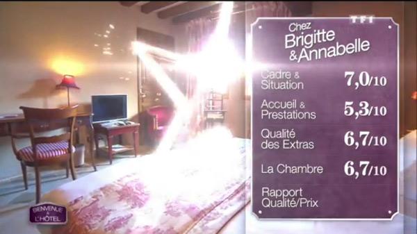 Les notes de l'hôtel de Brigitte et Annabelle sur TF1 sanctionnées par un 3