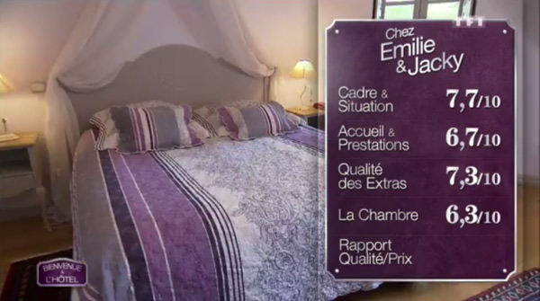 Les notes pour l'hôtel d'Emilie et Jacky correctes dans Bienvenue à l'hôtel