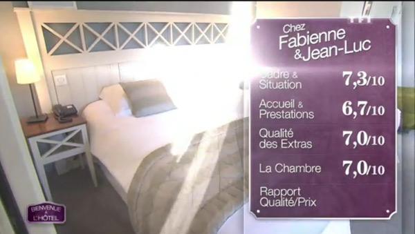 Les notes de Fabienne et Jean Luc leur permettront-ils de gagner vendredi ?