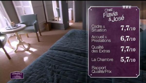 Les notes de Flavia et José : futurs gagnants avec 7,7 pour le cadre, les extras, 6,7 pour l'accueil et 5,7 pour la chambre