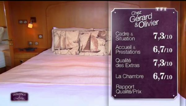 Les notes de Gérard et Olivier dans Bienvenue à l'hôtel : peuvent-ils être les vainqueurs ?