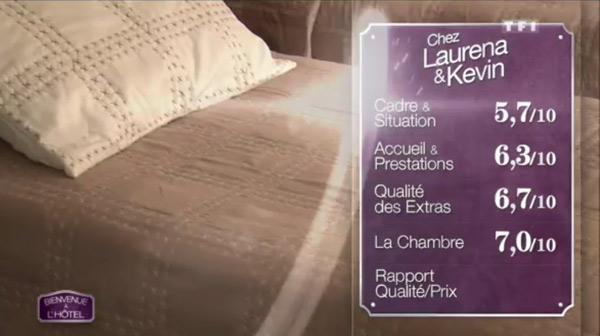 L'hôtel de Laurena et Kevin peut-il gagner avec ces notes ?
