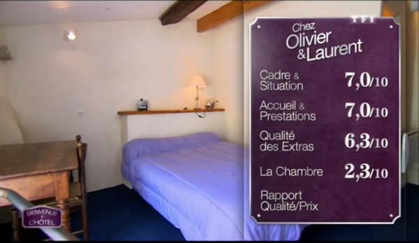 Les notes d'Olivier et Laurent sont bonnes excepté pour la chambre