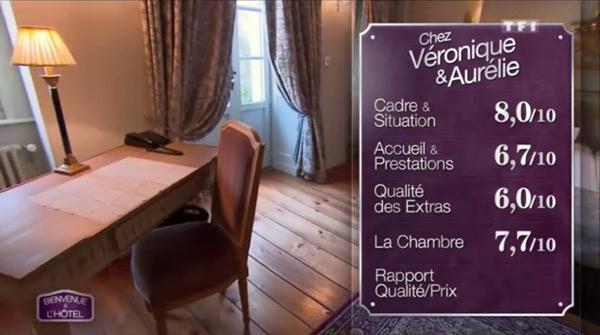 Les notes de Véronique et Aurélie très hautes : vont-elles être les gagnantes du jour ?