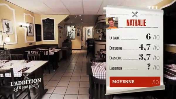 L'addition s'il vous plait avec Nathalie : déception pour les restaurateurs !