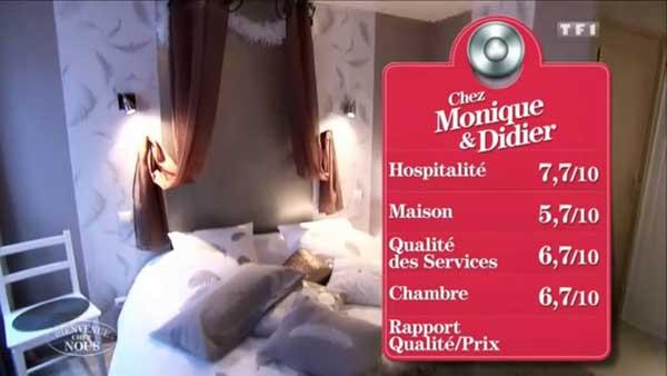 Les notes de Monique et Didier de Bienvenue chez nous