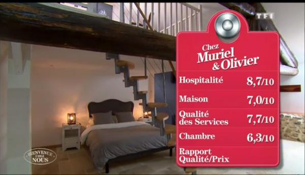 Les notes de Muriel et Olivier peuvent-ils les faire gagner le 8 janvier en finale ?