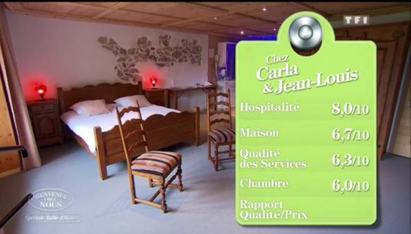 Les notes de Carla et Jean Louis moyenne dans Bienvenue chez nous : l'accueil est le point fort