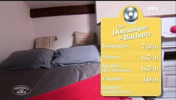 Les notes de Dominique et Barbara de Bienvenue chez nous