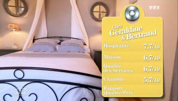 Les notes de Géraldine et Bertrand : peuvent-ils gagner bienvenue chez nous ?