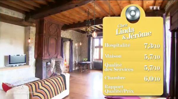 La maison d'hôtes de Linda et Jérôme saquée dans les notes par les concurrents.