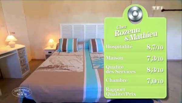 Les notes de Rozenn et Mathieu sont bonnes, vont-elles leur permettre de gagner Bienvenue chez nous ?