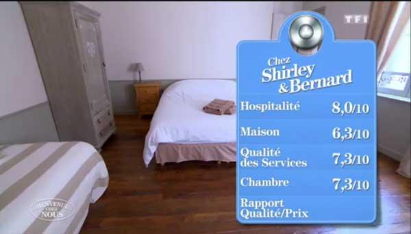 Shirley et Bernard peuvent-ils remporter Bienvenue chez nous le 08/01/2016 ?