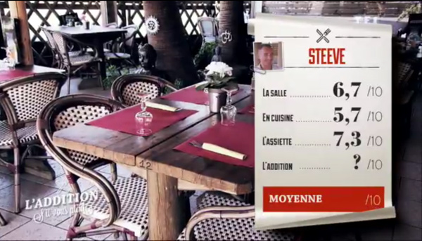 Steeve peut-il gagner l'addition SVP avec son resto camping ?