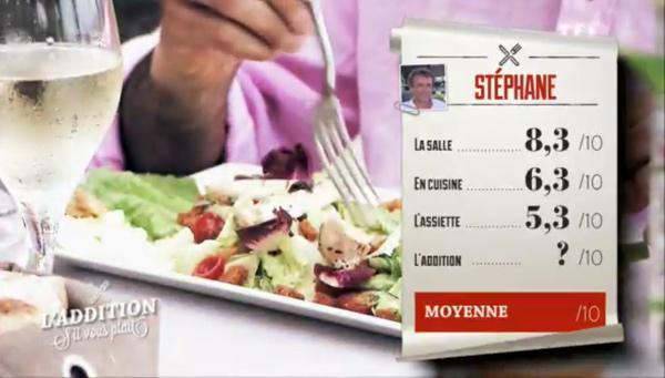 Les notes correctes de Stéphane vont-elles lui permettre de gagner 3000 euros ?