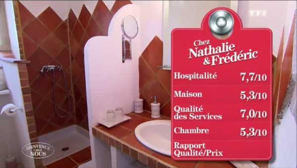 Les notes de la maison de Nathalie et Frédéric vue dans Bienvenue chez nous