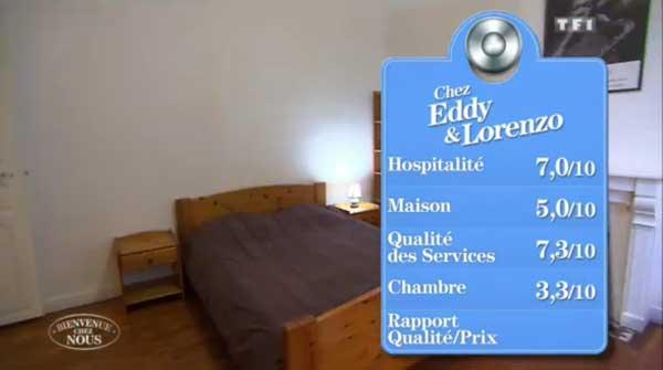 Les notes d'Eddy et Lorenzo : peuvent-ils gagner avec les notes très basses pour les chambres ?