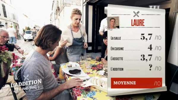 Les notes du bistrot  de Laure son mauvaises pour l'assiette  !