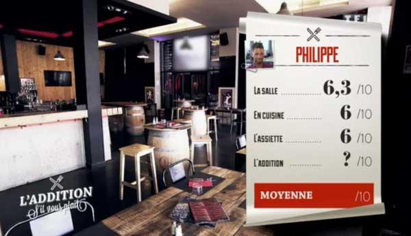 Les notes de Philippe et sa bodega sur TF1